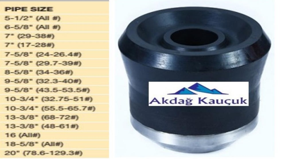 Cup Type Tester Rubber